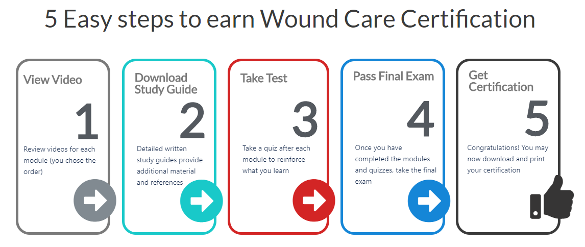 Vohra Wound Physicians Relaunches Online Wound Care Certification Course Newswire
