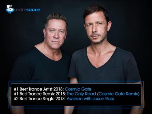 Denial Events Hosting #1 Best Trance Artist 2018 Cosmic Gate