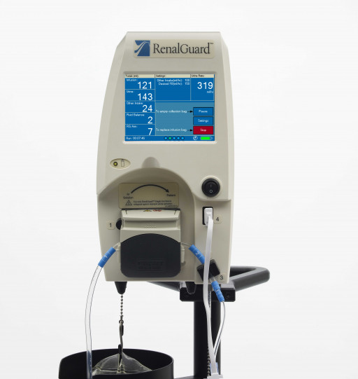 KIDNEY Clinical Trial Results: RenalGuard Therapy ® Prevents Acute Kidney Injury After Cardiac Surgery