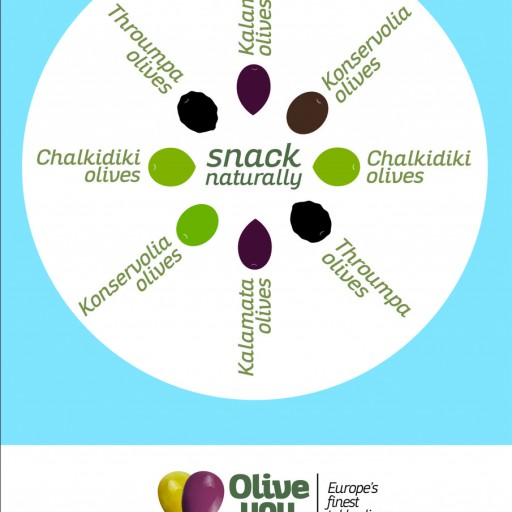 OLIVE YOU, European Table Olives Campaign Launches in USA & Canada