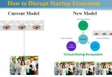 How to Disrupt Startup Ecosystem