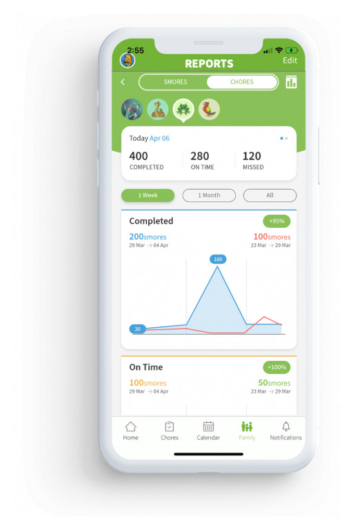 "S'moresUp Launches New ""Parenting Reports"" Feature to Create Bird's Eye View of Kids' Development"