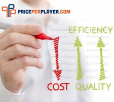 PricePerPlayer.com is Restructuring Its Business Model with Lower Prices