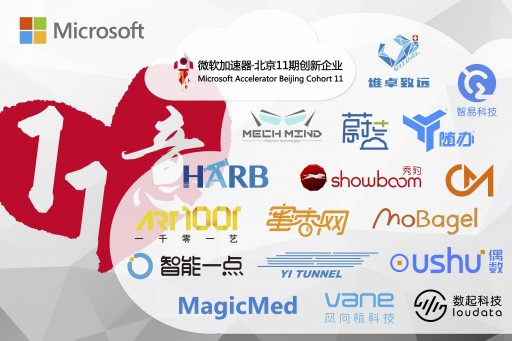 YI Tunnel Successfully Enrolled to Microsoft Accelerator Beijing Cohort 11