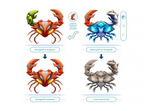 iCandy Interactive Extends CryptantCrab Pre-Sale; Introduces the Xenograft Feature
