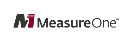 Ninety-Eight Percent of Students and Families Successfully Managing Private Student Loan Payments According to 11th Edition of MeasureOne Report