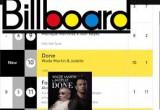 Billboard International Music Charts