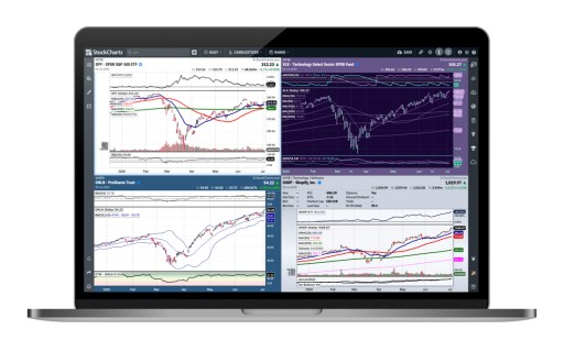 StockCharts.com Launches New Interactive, Full-Screen Advanced Technical Charting and Trading Platform: StockChartsACP