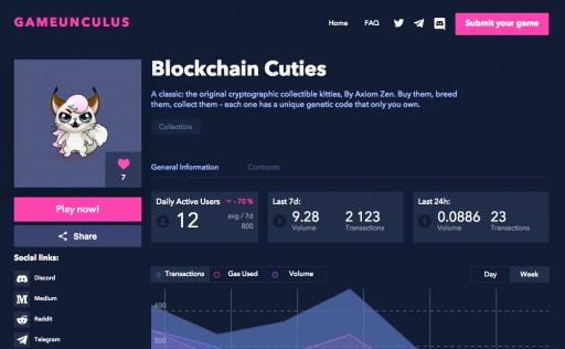 Dapp Games Portal GameUnculus.io is Live, Offering Market Data, Technical Explanations, Stats and Honest Descriptions