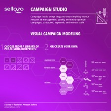 Sellozo Introduces Visual Campaign Modeling for Businesses Selling on Amazon