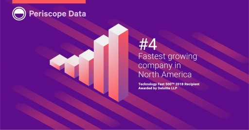 Periscope Data Ranked No. 4 Fastest-Growing Company in North America on Deloitte's 2018 Technology Fast 500™