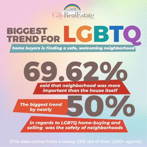 Real Estate Service Conducts Internal Survey, Finds Safe Neighborhoods a Top Priority Among LGBTQ