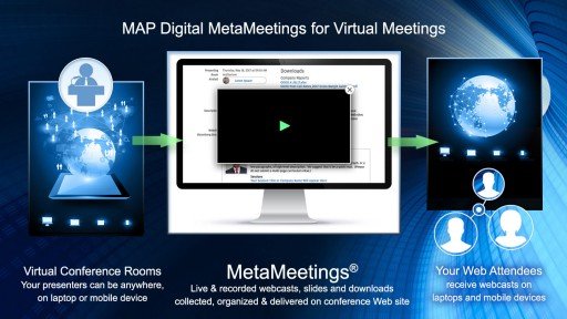 ​MAP Digital: Virtual Events, Simple and Ready-to-Go