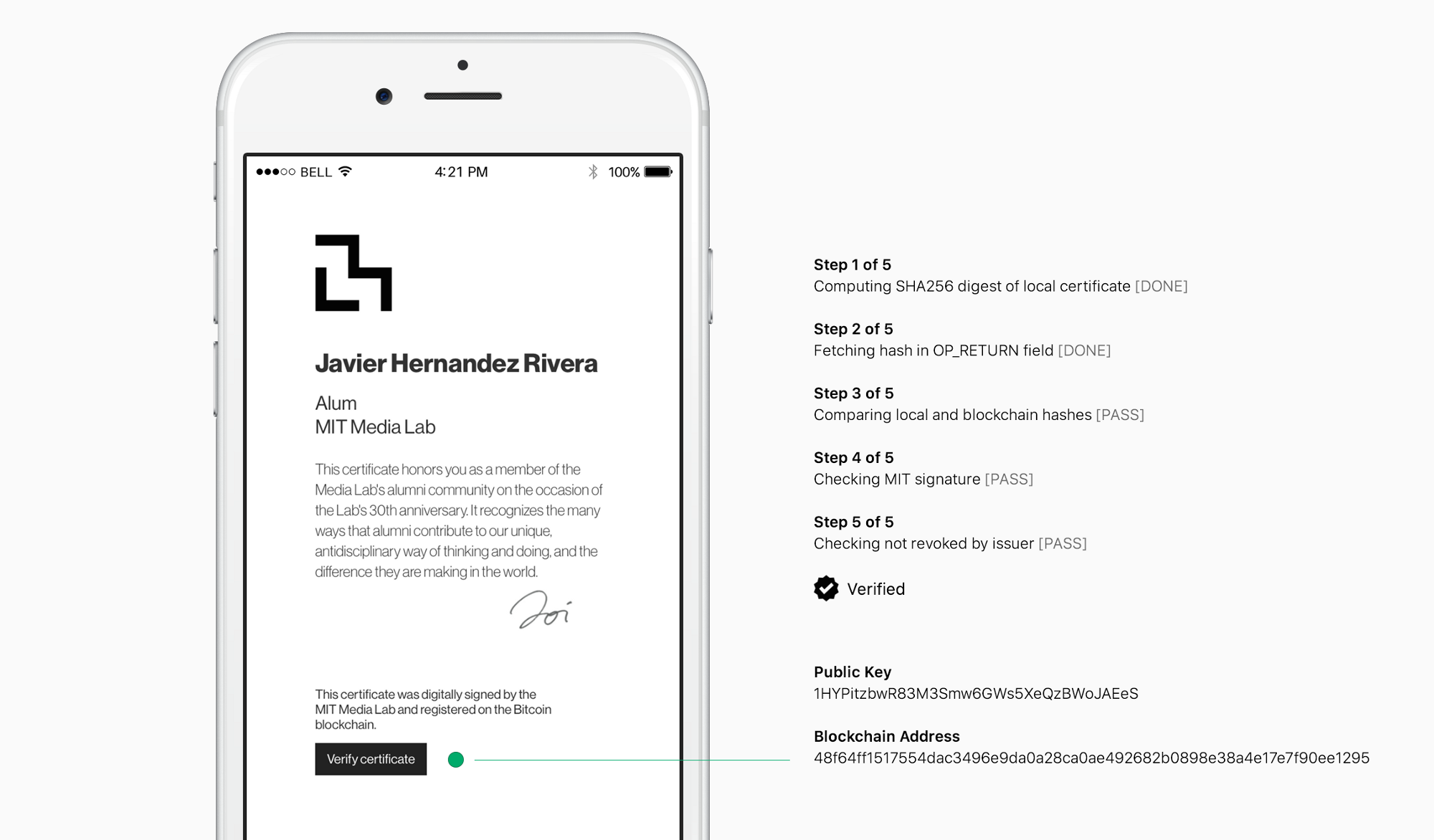 Learning Machine and MIT Media Lab Release Blockchain