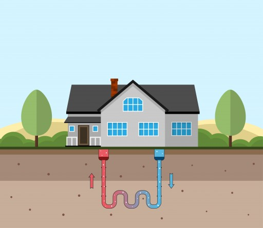 IWAE Alerts Geothermal Heat Pump Owners Regarding New Federal Tax Rebate