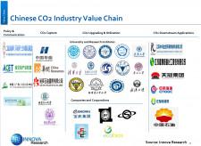 CCUS value chain