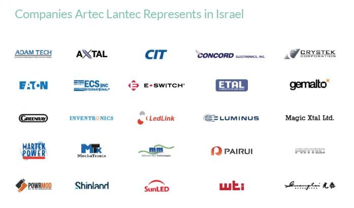 Artec Lantec Line Card