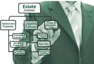 Estate and Probate Funding