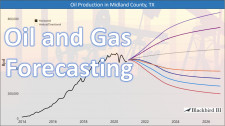 Oil and Gas Production Forecasting
