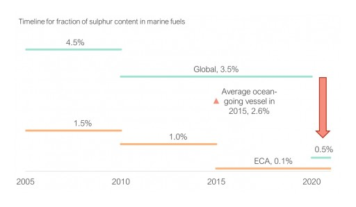 The Silent Transition to Electric and Hybrid Vessels