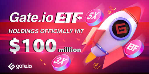 Gate.io's Leveraged ETF Holdings Has Exceeded 100 Million 1