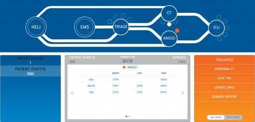 Vizzia Technologies Introduces StrokeStat℠ - Acute Stroke Patient Workflow Application