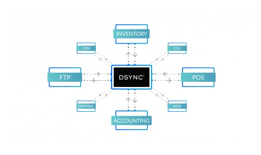 DSYNC Data Platform Announces Free Account Availability for Developers