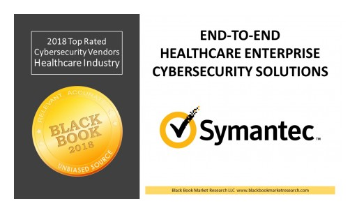 Symantec Ranks Top End-to-End Cybersecurity Solution in Client Experience, 2018 Black Book Market Research User Survey