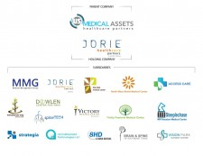 Jorie Group Of Companies