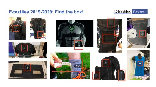 IDTechEx Research Discusses Design Considerations for Electronic Textiles