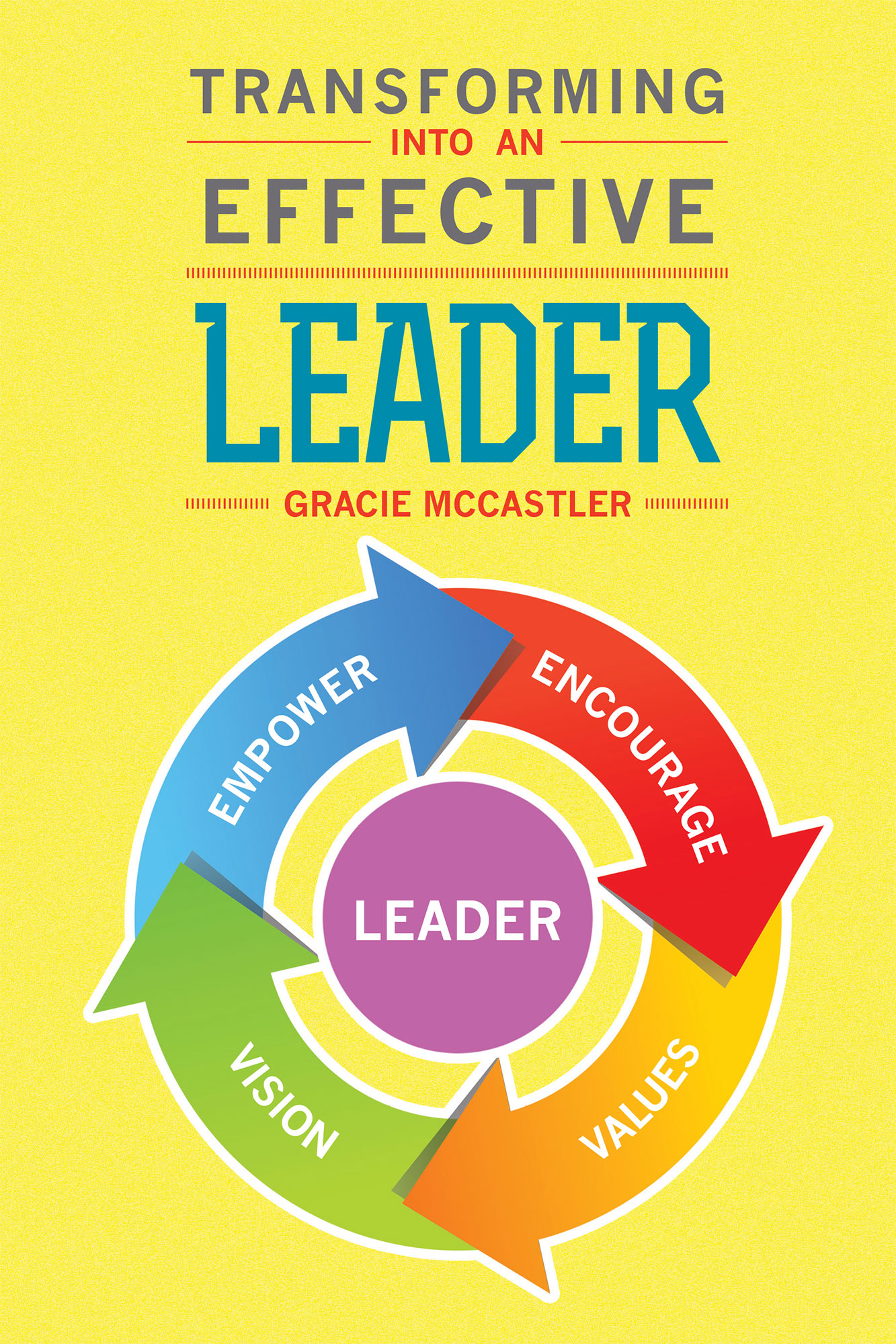 Gracie Mccastler S Newly Released Transforming Into An Effective