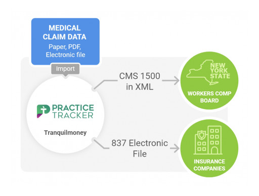 PracticeTracker Now Equipped for NY Workers' Comp CMS 1500 Electronic Claim Submissions in XML
