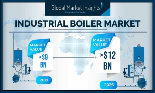 Industrial Boiler Market to Hit $12 Billion by 2026, Says Global Market Insights, Inc.