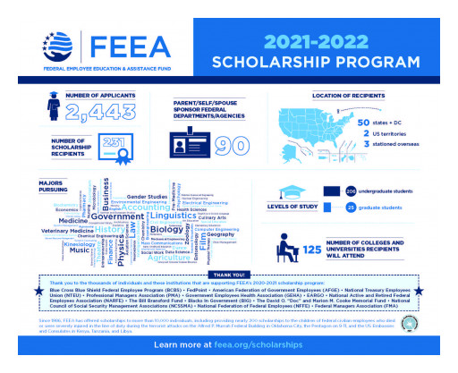 Federal Employee Education & Assistance Fund Awards Over 200 College Scholarships for 2021-2022