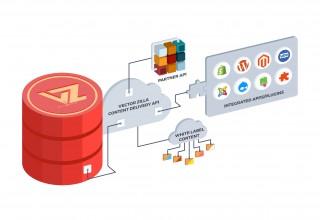 VectorZilla API