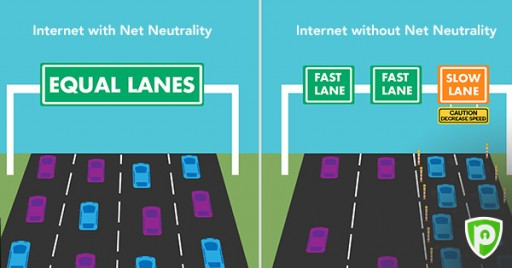 What is Net Neutrality and How VPNs Can Help