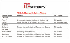 TIE Global Business Hackathon 2021