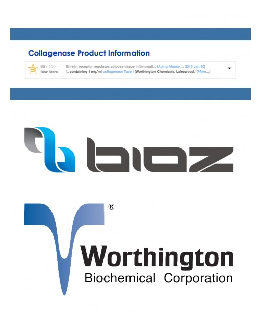 Bioz Has Partnered With Worthington Biochemical to Unlock the Value of Scientific Data and Catalyze Research