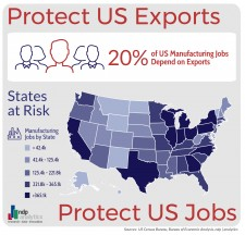 Protect US Exports