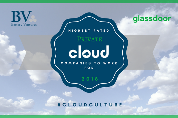 SalesLoft Named One of Highest-Rated Private Cloud Computing