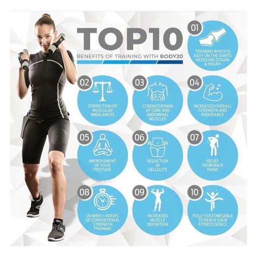 Here Are the Top 10 Benefits of Training With Body20, From Body20 on East Spanish River in Boca Raton
