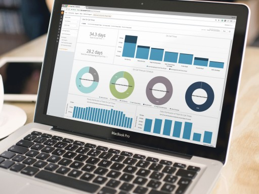 OpsGenie Leaps Forward in Analyzing and Reporting All Aspects of Incident Management