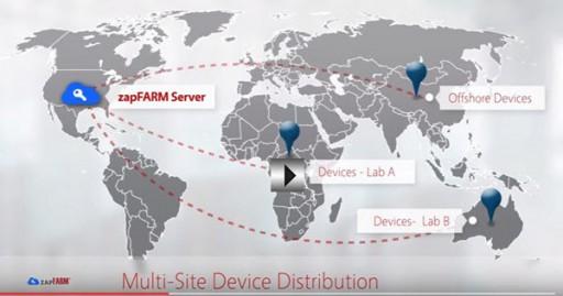 ZAPTEST Announces Complimentary ZAPFARM Device Host Management System