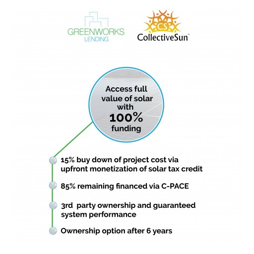 Renewable Energy Finance Specialists Greenworks Lending and CollectiveSun™ Co-Launch New Commercial Finance Product for Nonprofit Solar: Collective PACE™