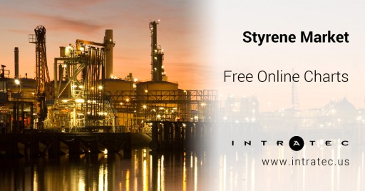 Intratec Offers Styrene Price History - Free Content Available