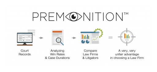 Clients Demand Performance Data From Law Firms