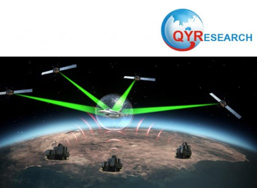 Anti-Jamming Market Size by 2025: QY Research
