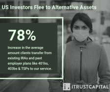US Investors Flee to Alternative Assets