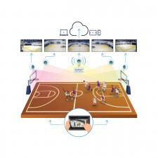 SmartCourt technology