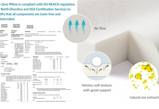 Bio-Zero is eco-friendly and biodegradable